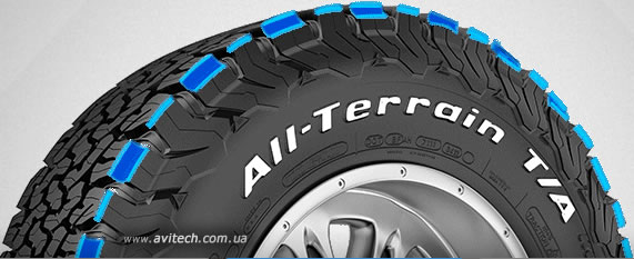 All-Terrain T/A KO2 pattern tread design