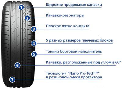 Особенности Bridgestone Turanza T001