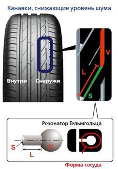 Канавки-резонаторы Bridgestone Turanza T001