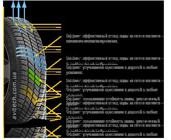 Pattern tread design Debica Navigator 2