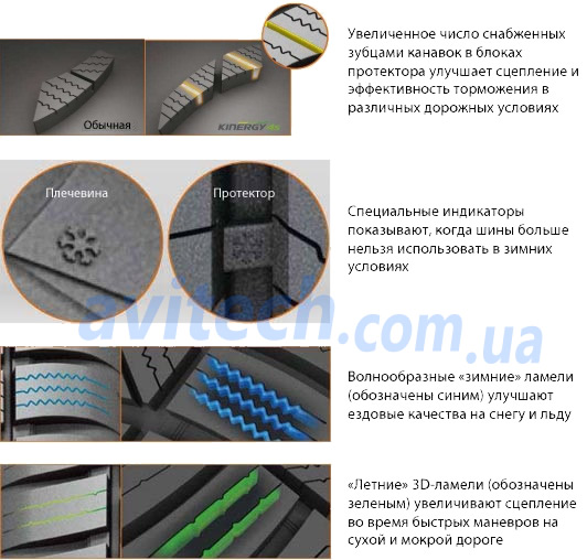 pattern tread design Hankook H740