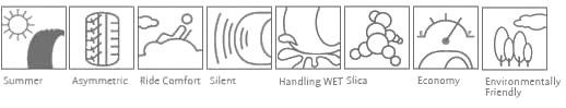 Характеристики Kumho ecowing KH19
