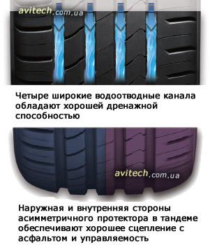 pattern tread design Kumho Solus HS51