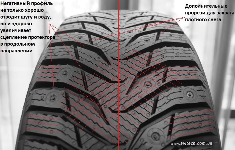 Kumho WinterCraft ice Wi31 pattern tread design