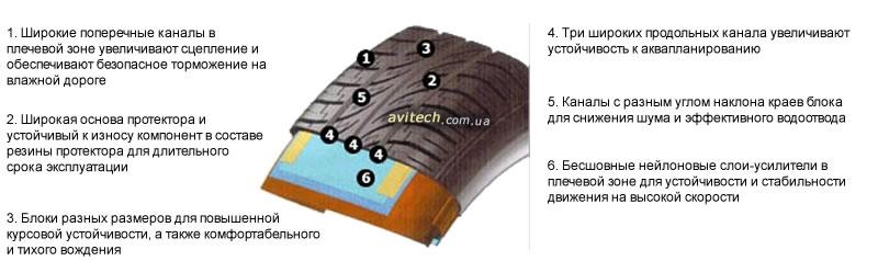 Lassa Miratta pattern tread design