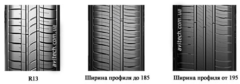 Рисунки протектора Michelin Energy XM2