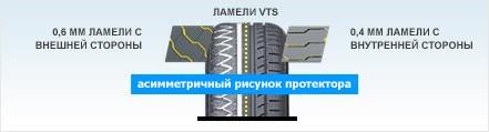 Асимметричный дизайн Michelin PA3