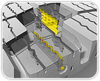 Пакет технологий 'Michelin Durable Technologies'