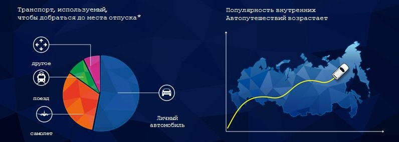 Пресс-кит MICHELIN X-ICE NORTH 4 SUV